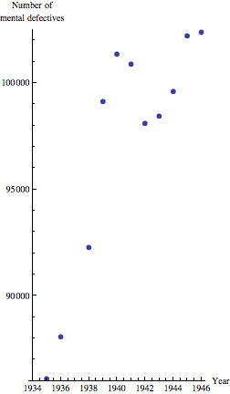 tall skinny graph