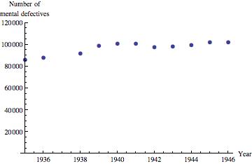 wider graph
